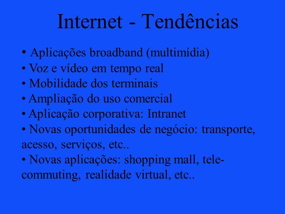 Internet - Tendências Aplicações broadband (multimídia)
