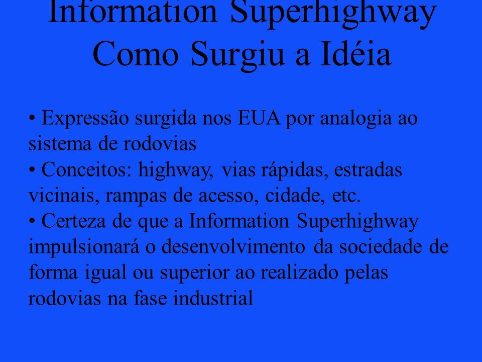 Information Superhighway Como Surgiu a Idéia