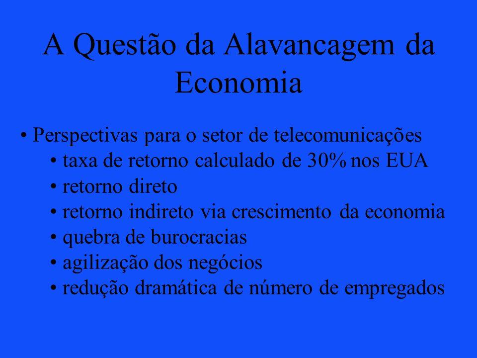 A Questão da Alavancagem da Economia
