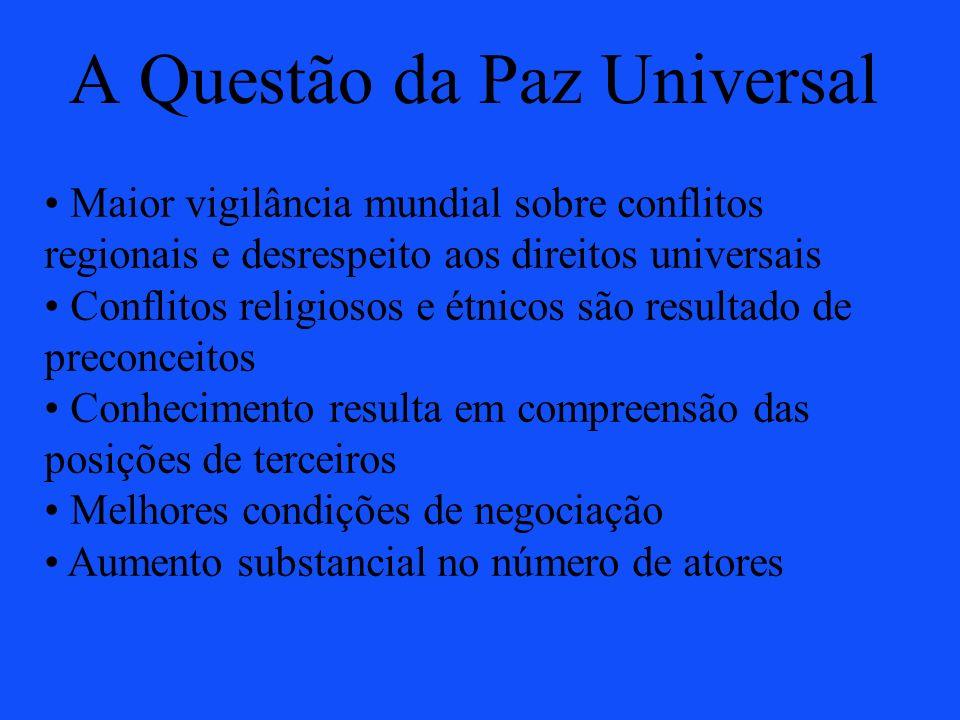 A Questão da Paz Universal