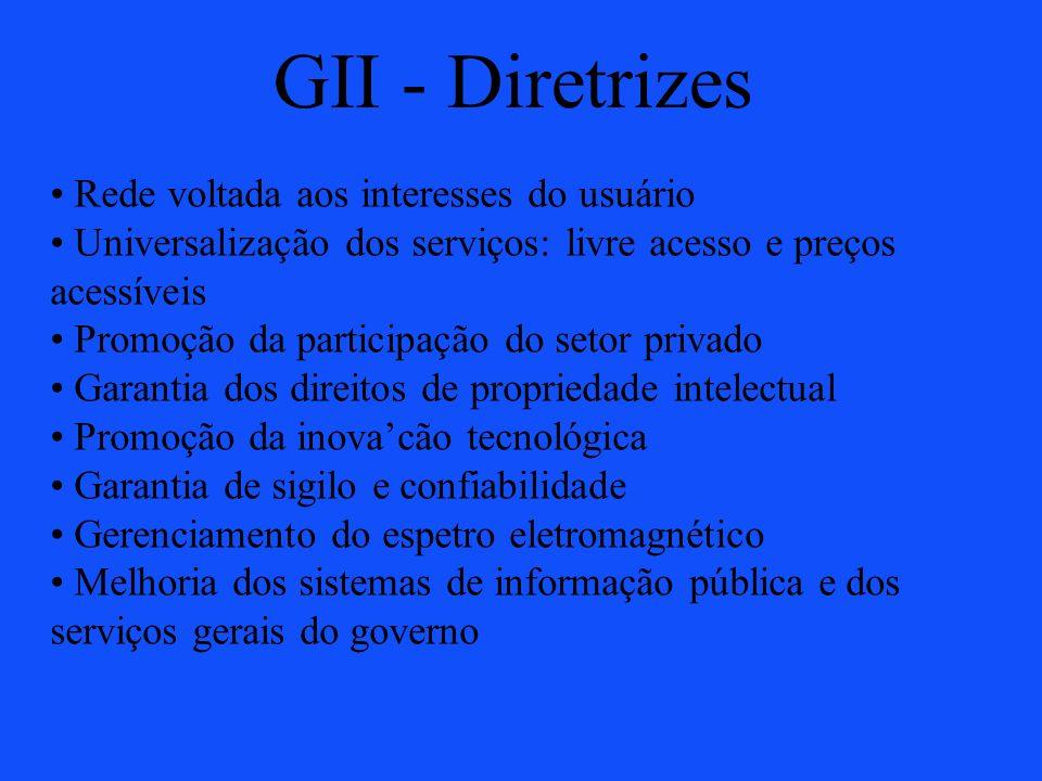 GII - Diretrizes Rede voltada aos interesses do usuário