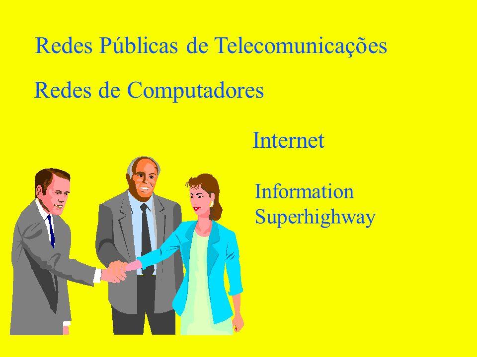Redes Públicas de Telecomunicações