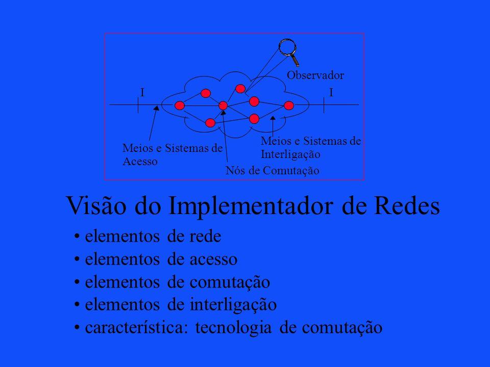 Visão do Implementador de Redes