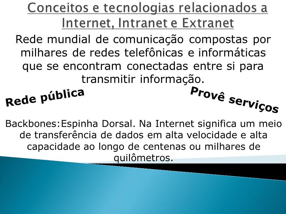 Conceitos e tecnologias relacionados a Internet, Intranet e Extranet