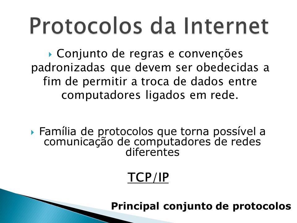 Protocolos da Internet