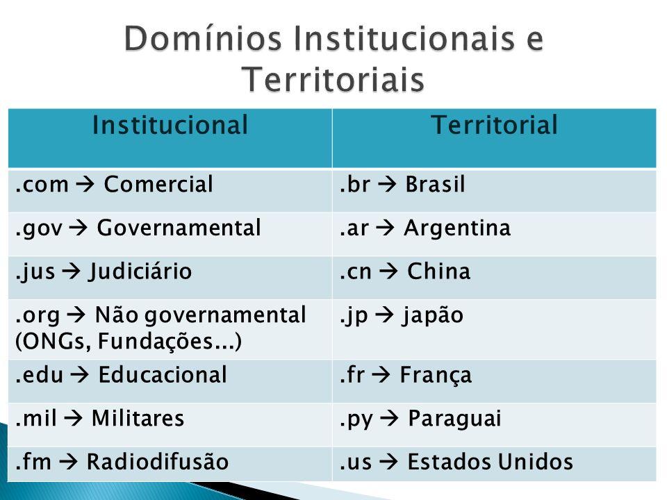Domínios Institucionais e Territoriais