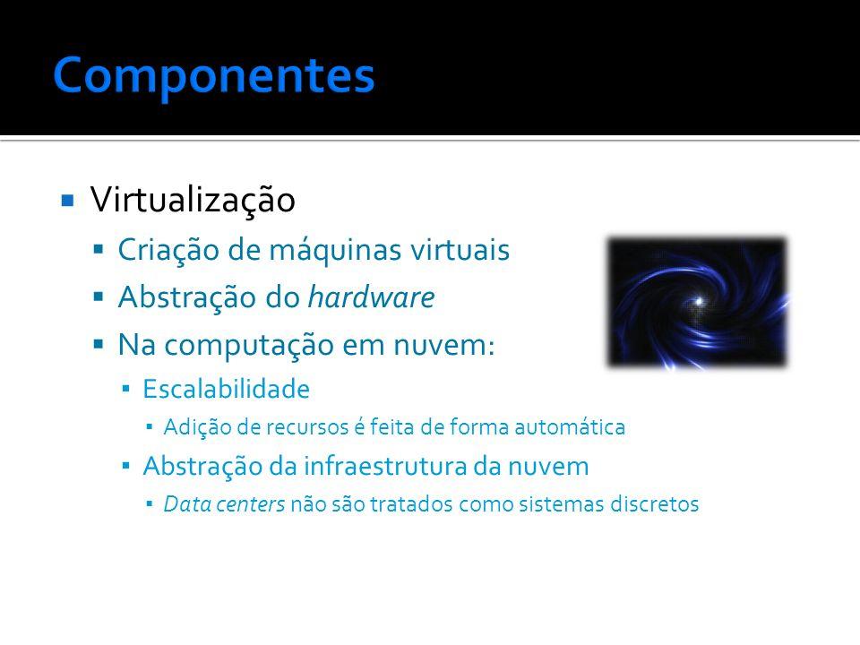 Componentes Virtualização Criação de máquinas virtuais