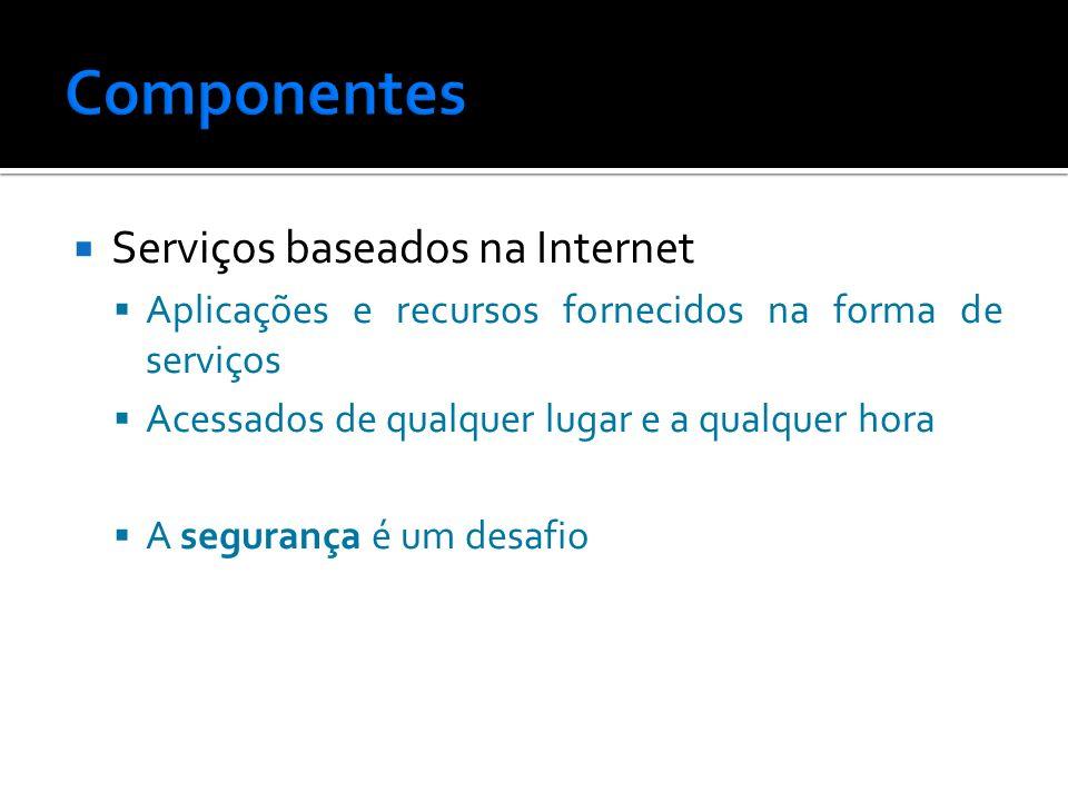 Componentes Serviços baseados na Internet
