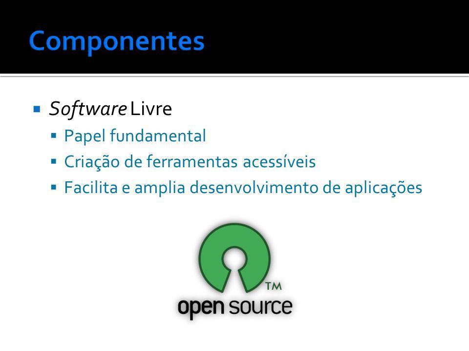 Componentes Software Livre Papel fundamental
