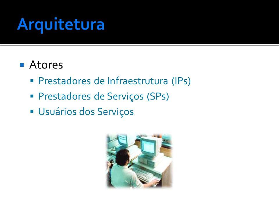 Arquitetura Atores Prestadores de Infraestrutura (IPs)