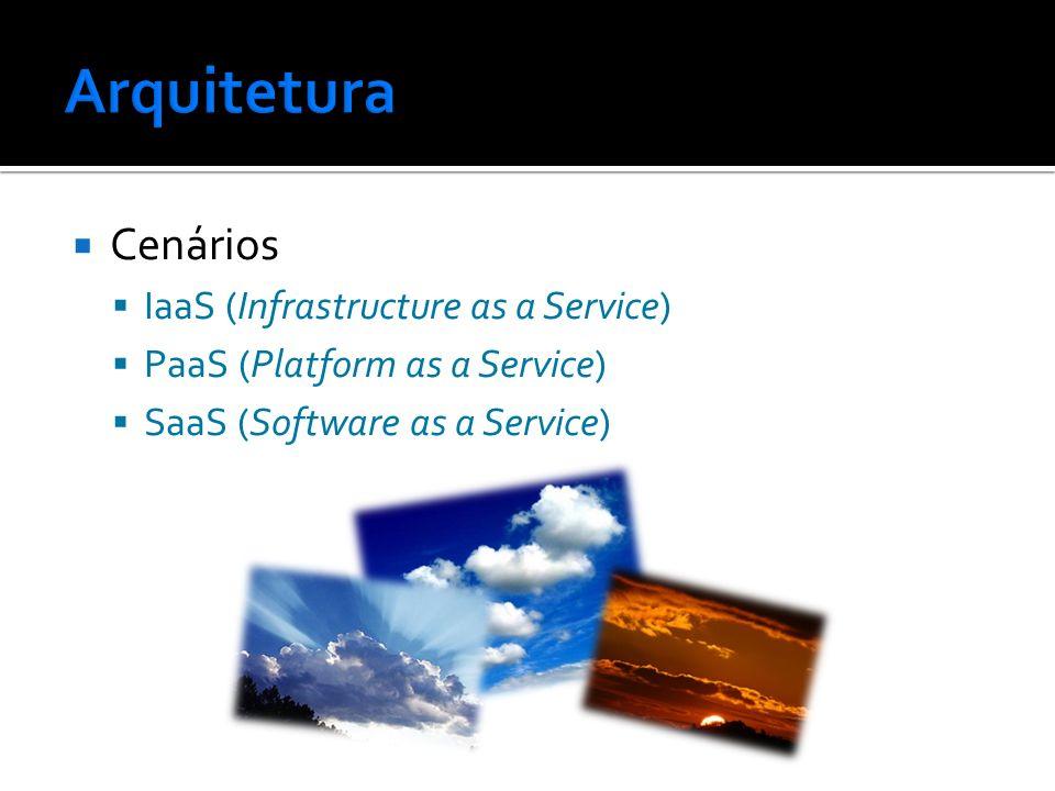 Arquitetura Cenários IaaS (Infrastructure as a Service)