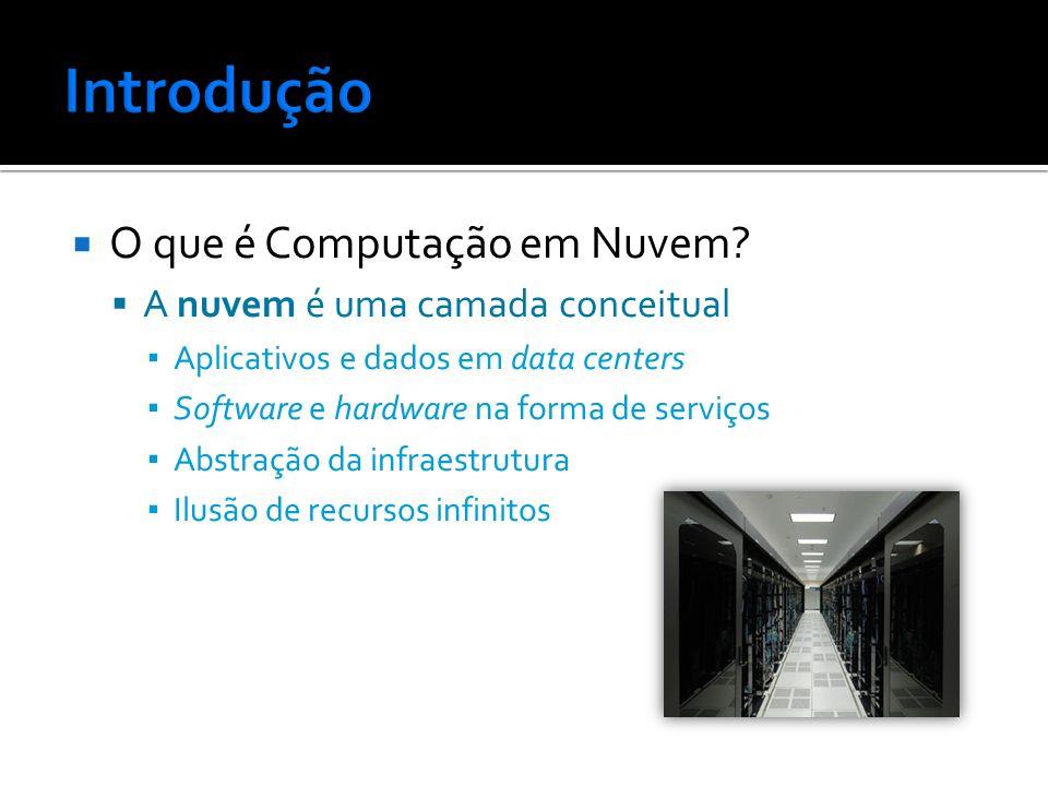 Introdução O que é Computação em Nuvem