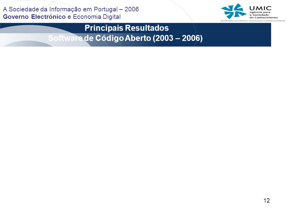 Principais Resultados Software de Código Aberto (2003 – 2006)