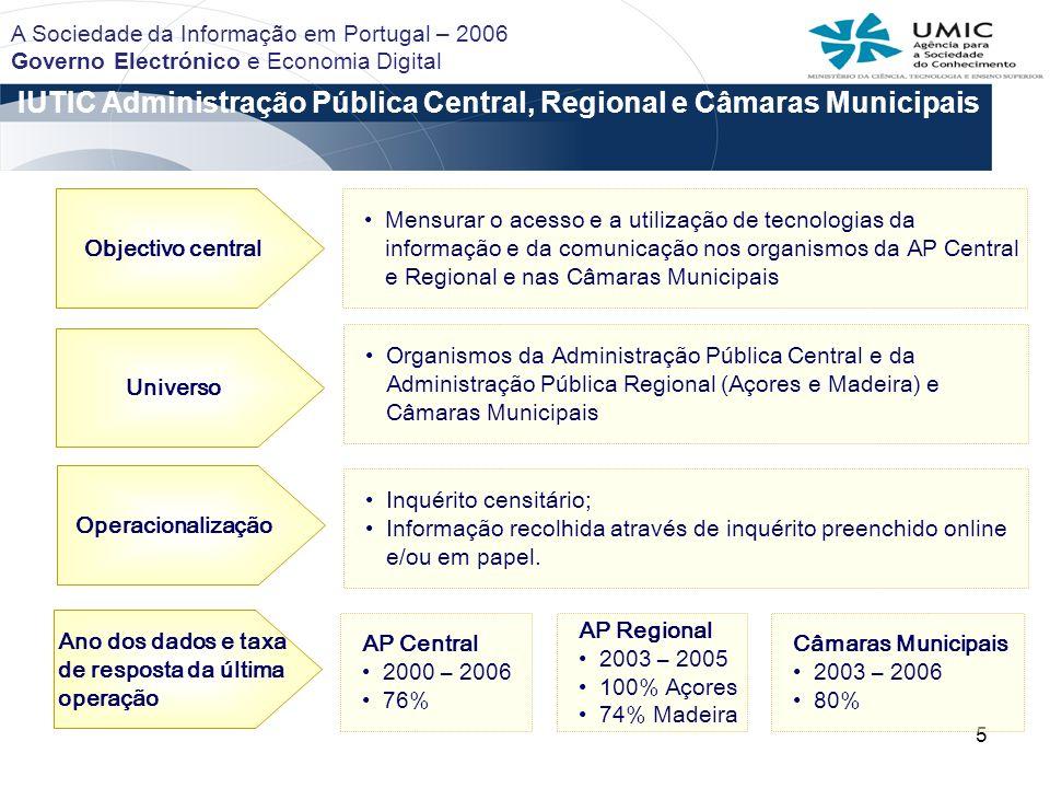 IUTIC Administração Pública Central, Regional e Câmaras Municipais