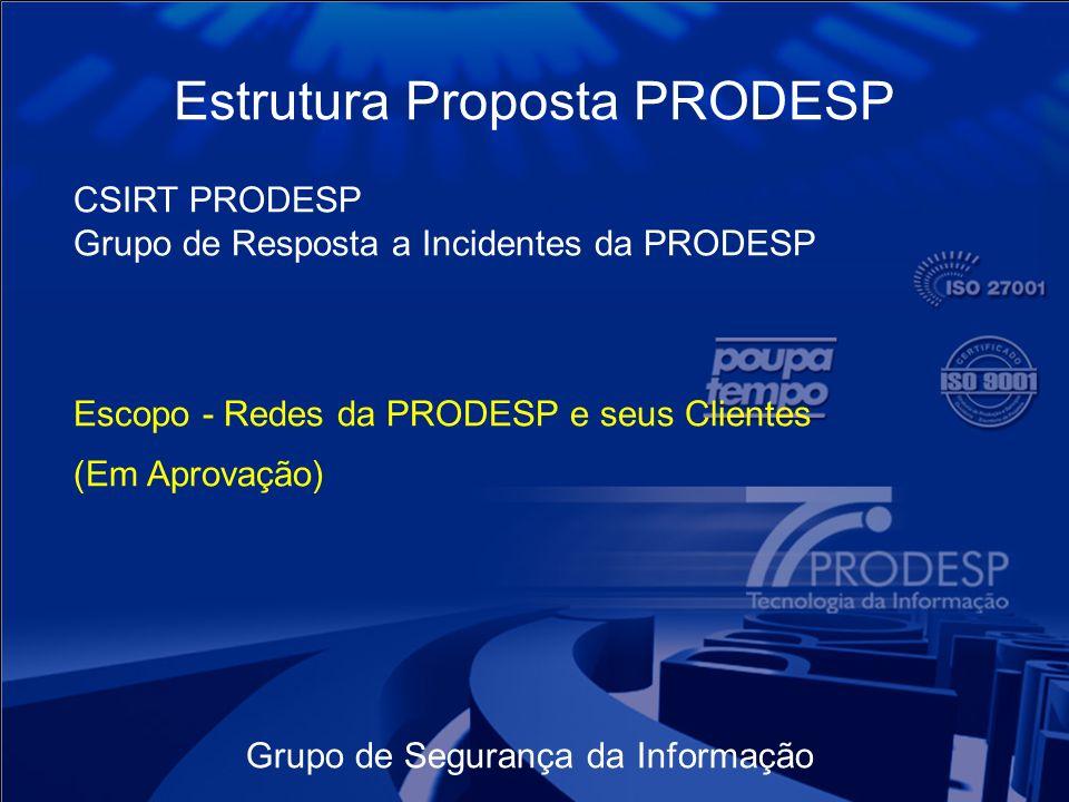 Estrutura Proposta PRODESP