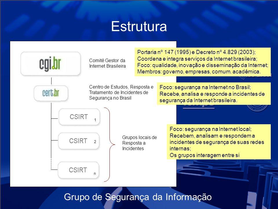 Estrutura Portaria nº 147 (1995) e Decreto nº 4.829 (2003);