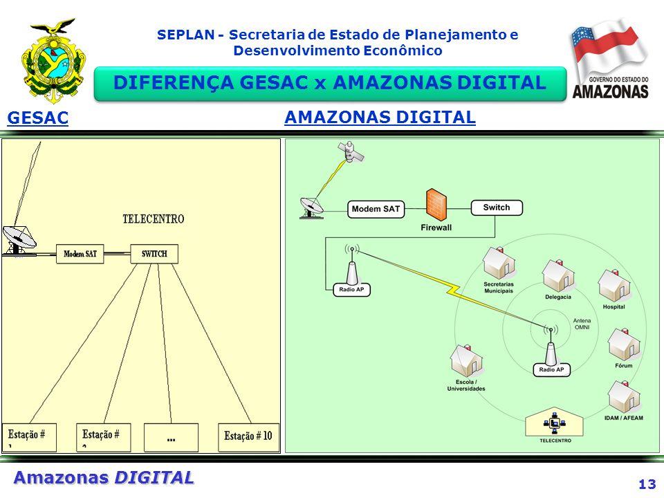 DIFERENÇA GESAC x AMAZONAS DIGITAL