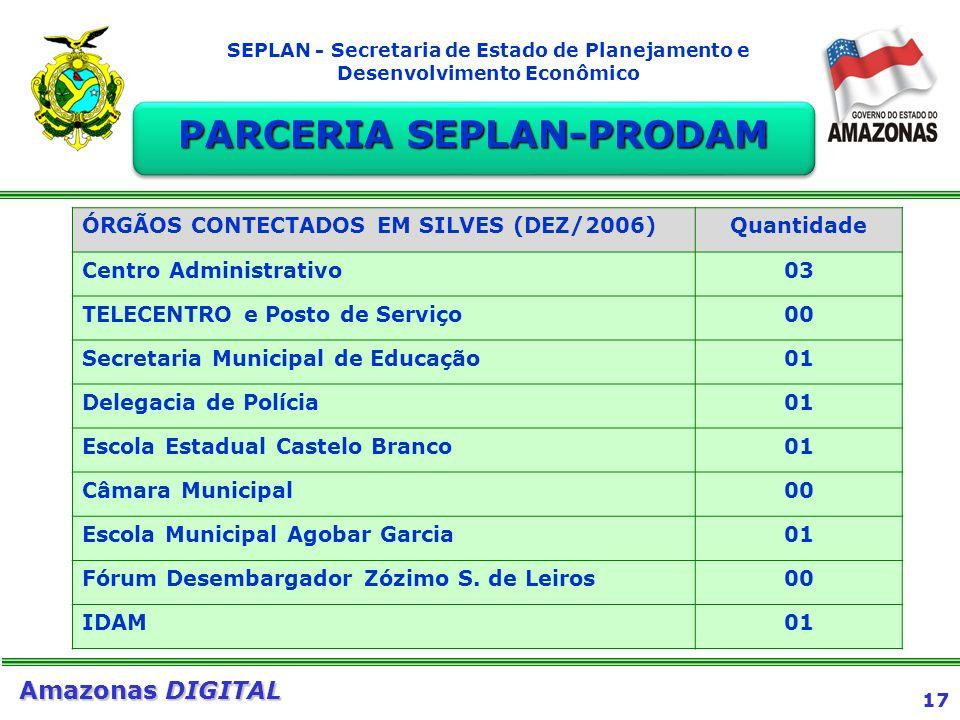 PARCERIA SEPLAN-PRODAM