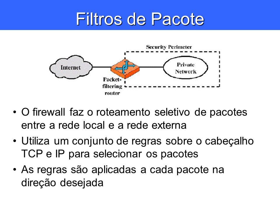 Filtros de Pacote O firewall faz o roteamento seletivo de pacotes entre a rede local e a rede externa.