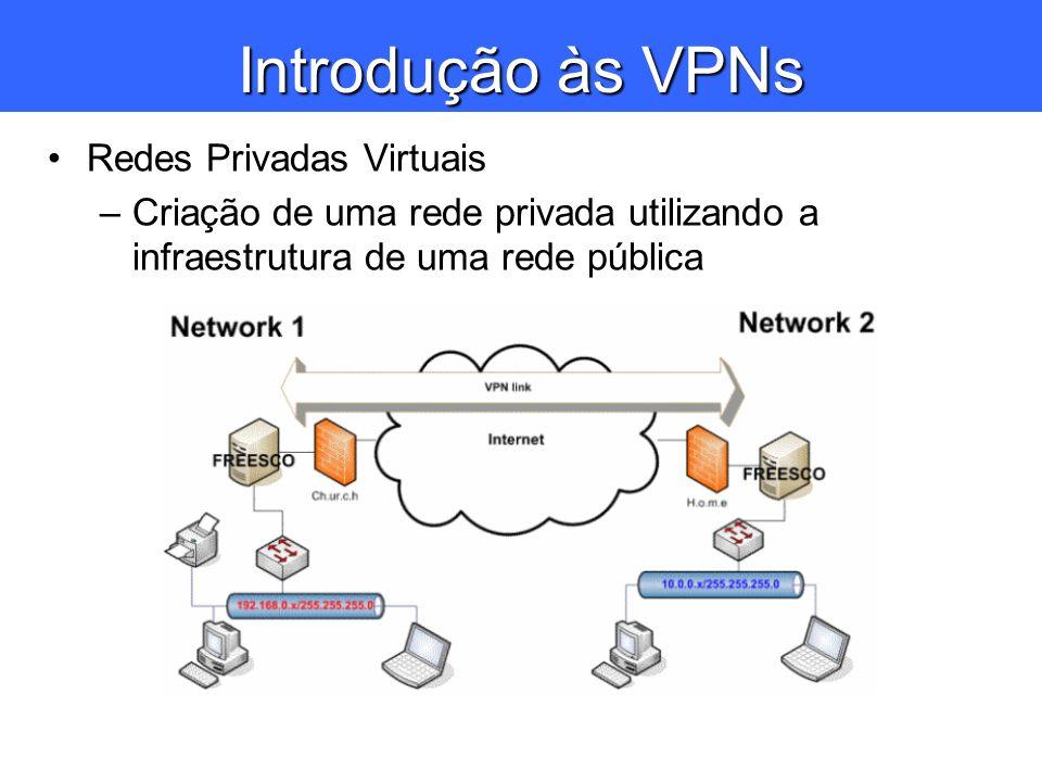 Introdução às VPNs Redes Privadas Virtuais