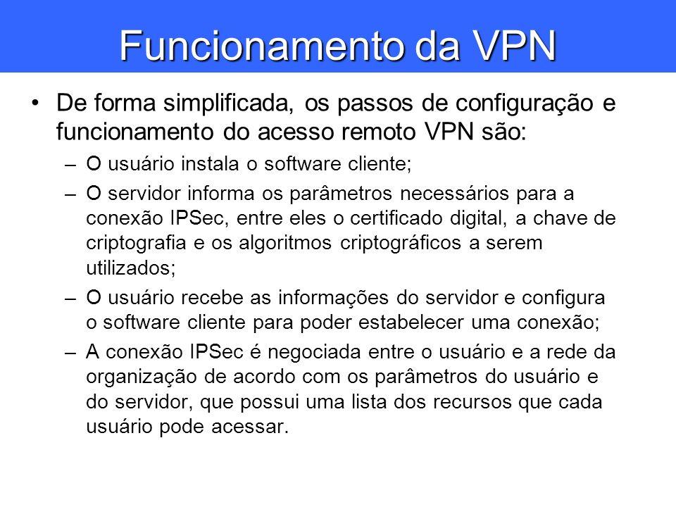 Funcionamento da VPN De forma simplificada, os passos de configuração e funcionamento do acesso remoto VPN são: