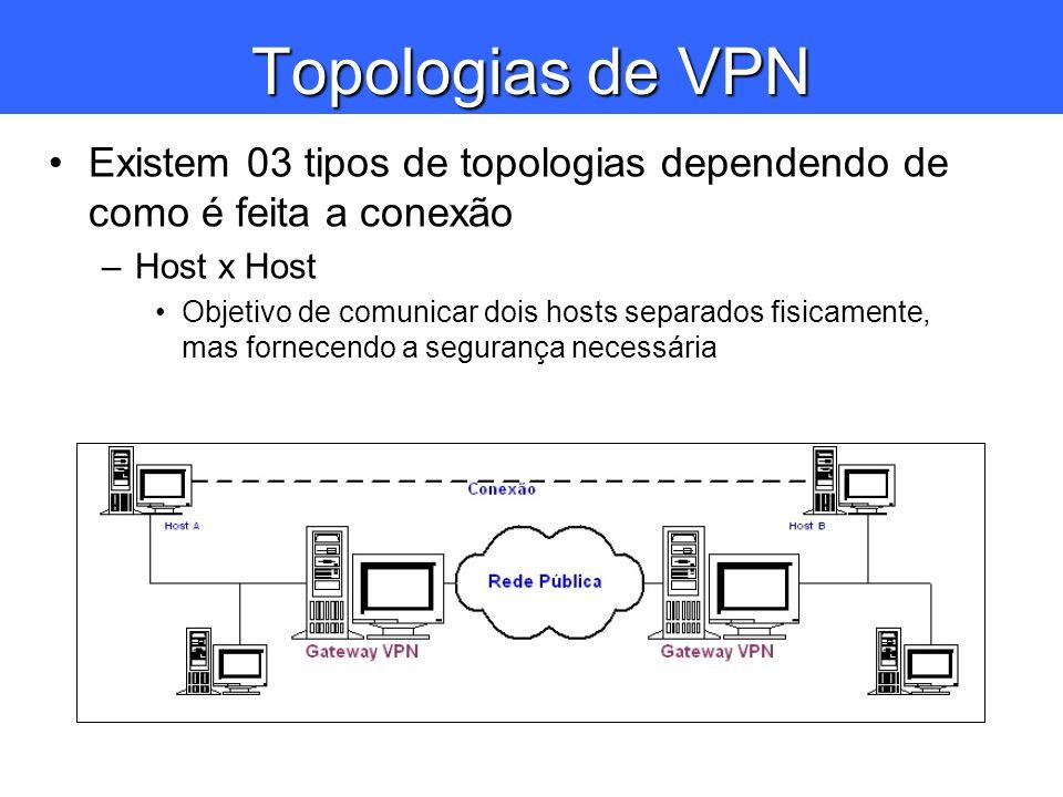 Topologias de VPN Existem 03 tipos de topologias dependendo de como é feita a conexão. Host x Host.
