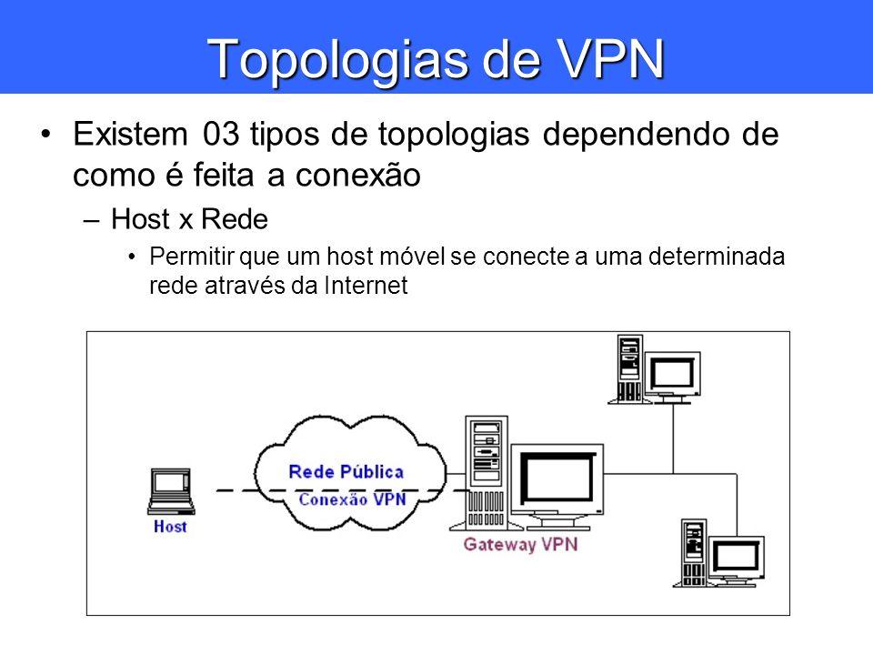 Topologias de VPN Existem 03 tipos de topologias dependendo de como é feita a conexão. Host x Rede.