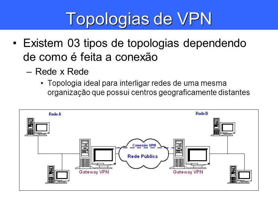Topologias de VPN Existem 03 tipos de topologias dependendo de como é feita a conexão. Rede x Rede.