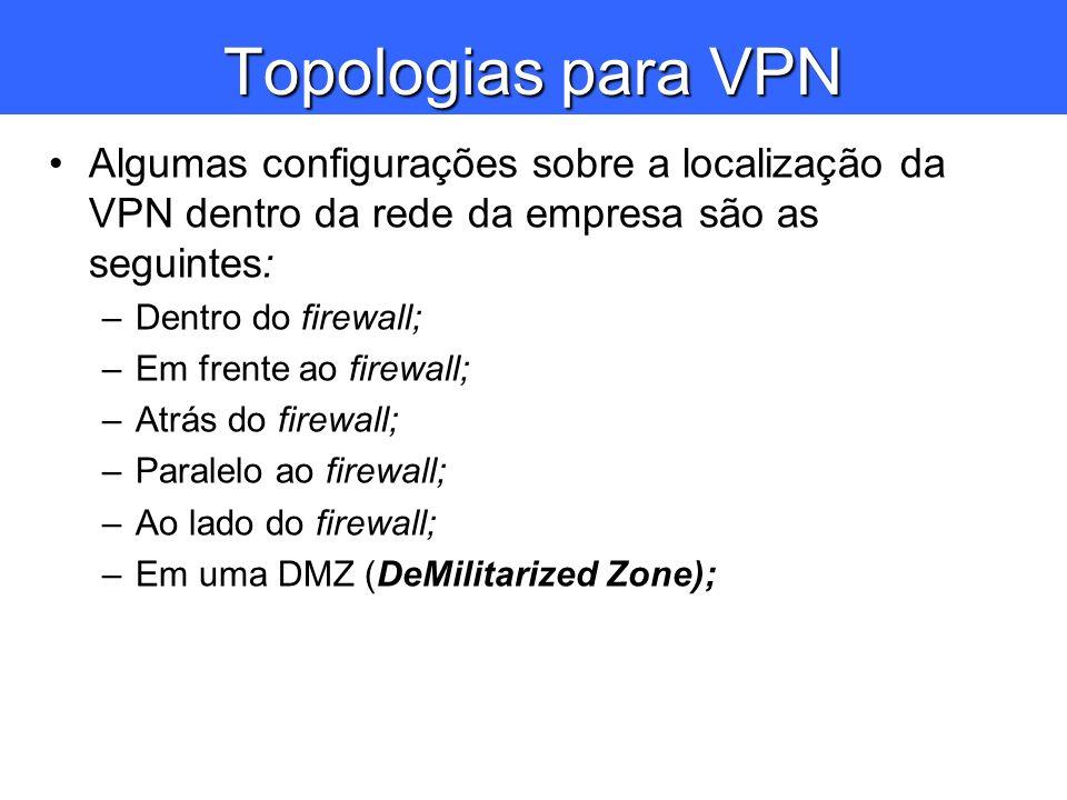 Topologias para VPN Algumas configurações sobre a localização da VPN dentro da rede da empresa são as seguintes: