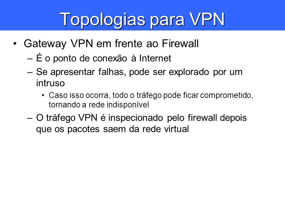 Topologias para VPN Gateway VPN em frente ao Firewall