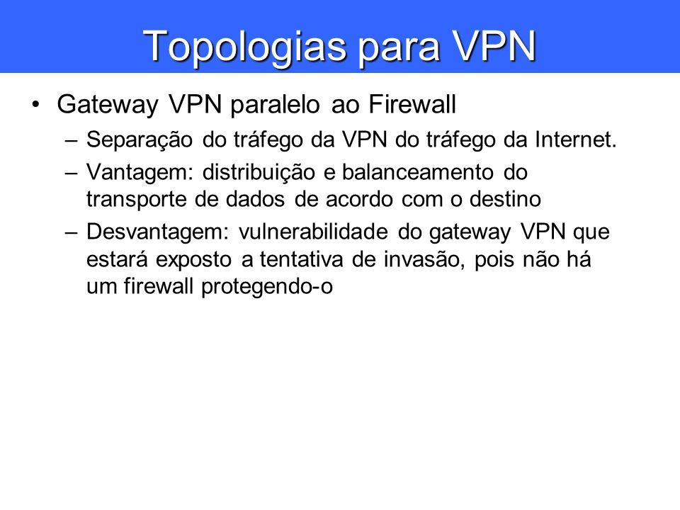 Topologias para VPN Gateway VPN paralelo ao Firewall