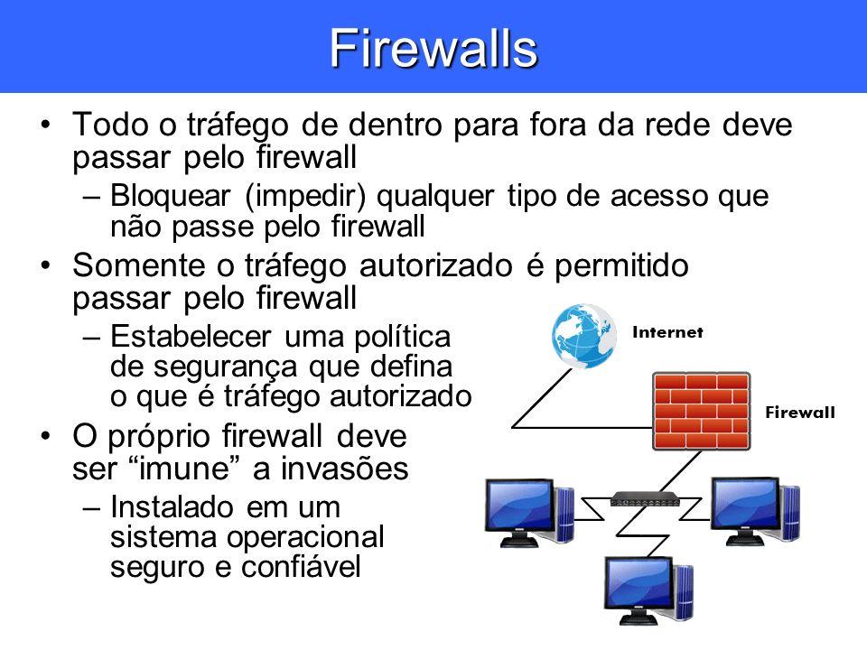 Firewalls Todo o tráfego de dentro para fora da rede deve passar pelo firewall.