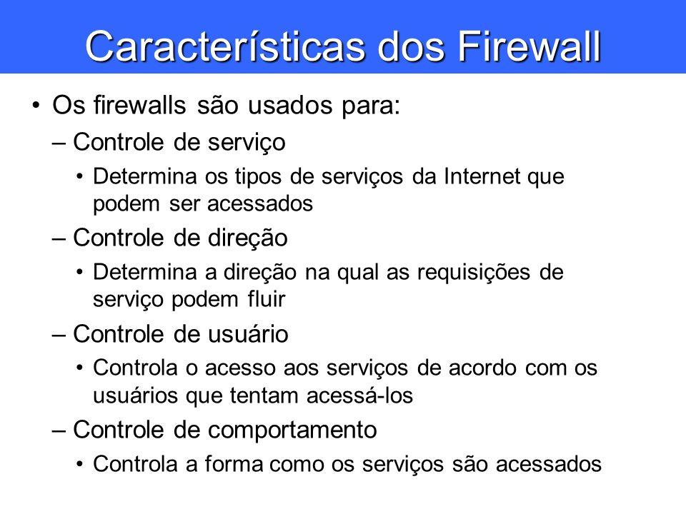 Características dos Firewall