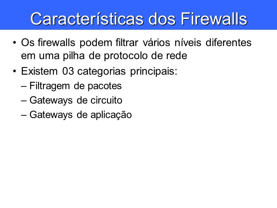 Características dos Firewalls