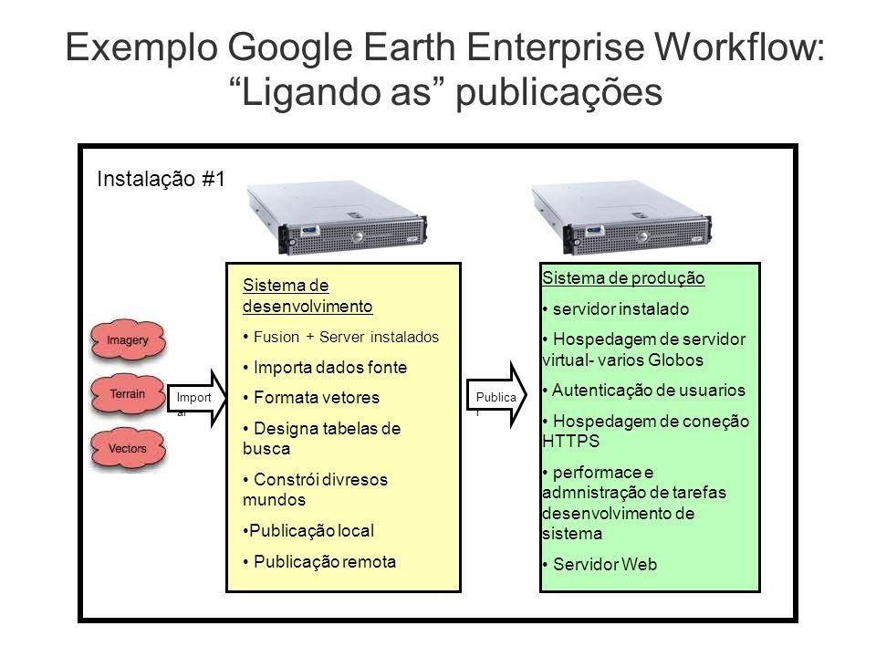 Exemplo Google Earth Enterprise Workflow: Ligando as publicações