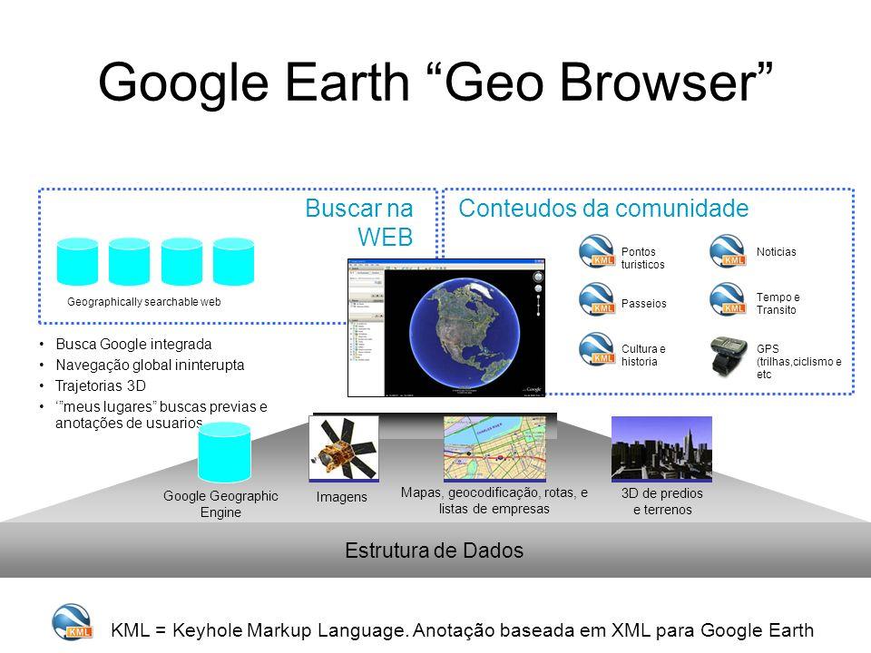 Google Earth Geo Browser