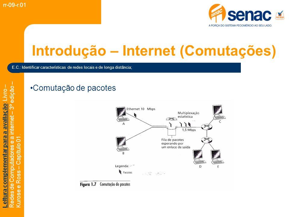 Introdução – Internet (Comutações)