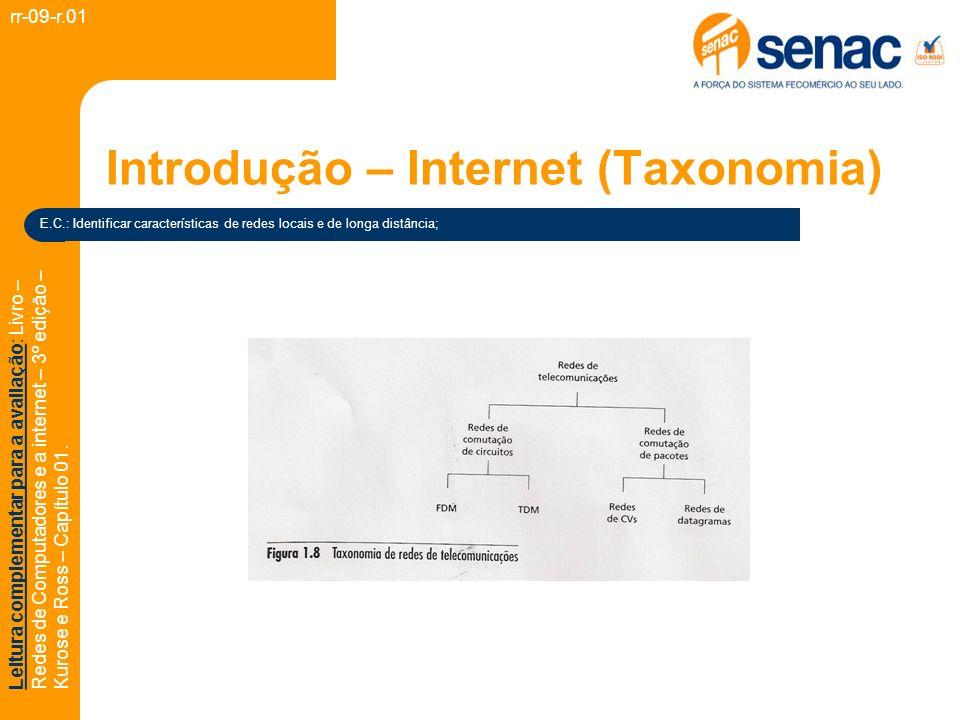 Introdução – Internet (Taxonomia)