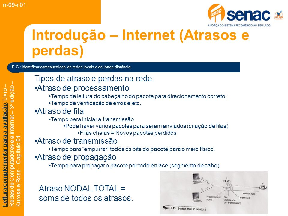 Introdução – Internet (Atrasos e perdas)