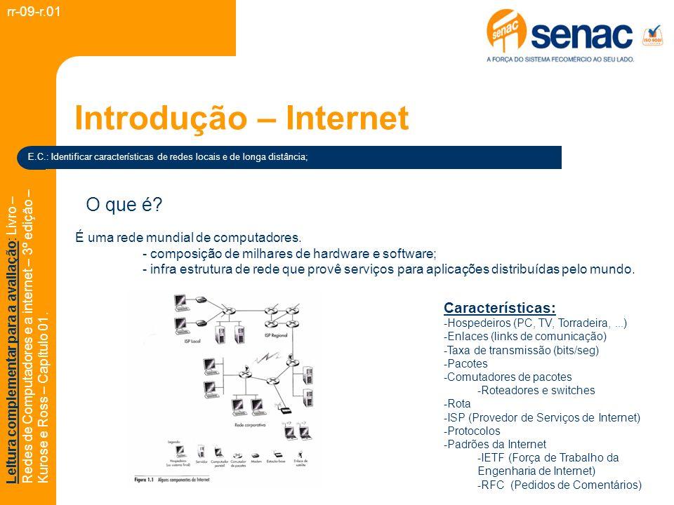 Introdução – Internet O que é Características: rr-09-r.01