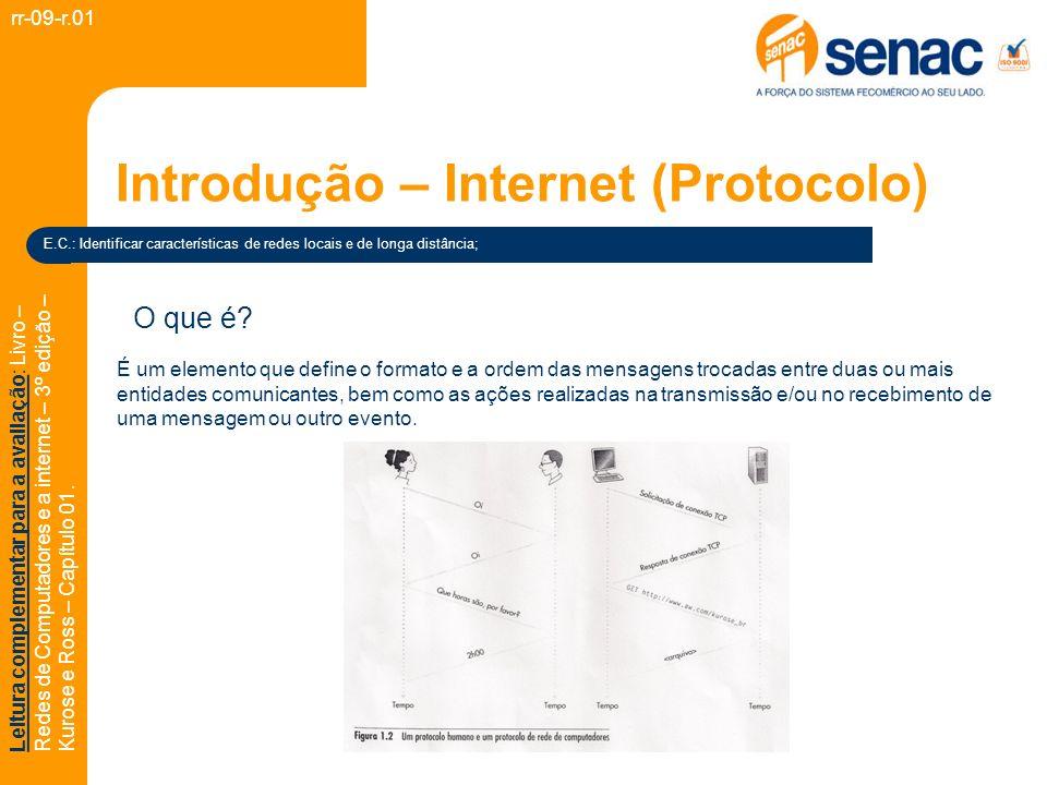 Introdução – Internet (Protocolo)
