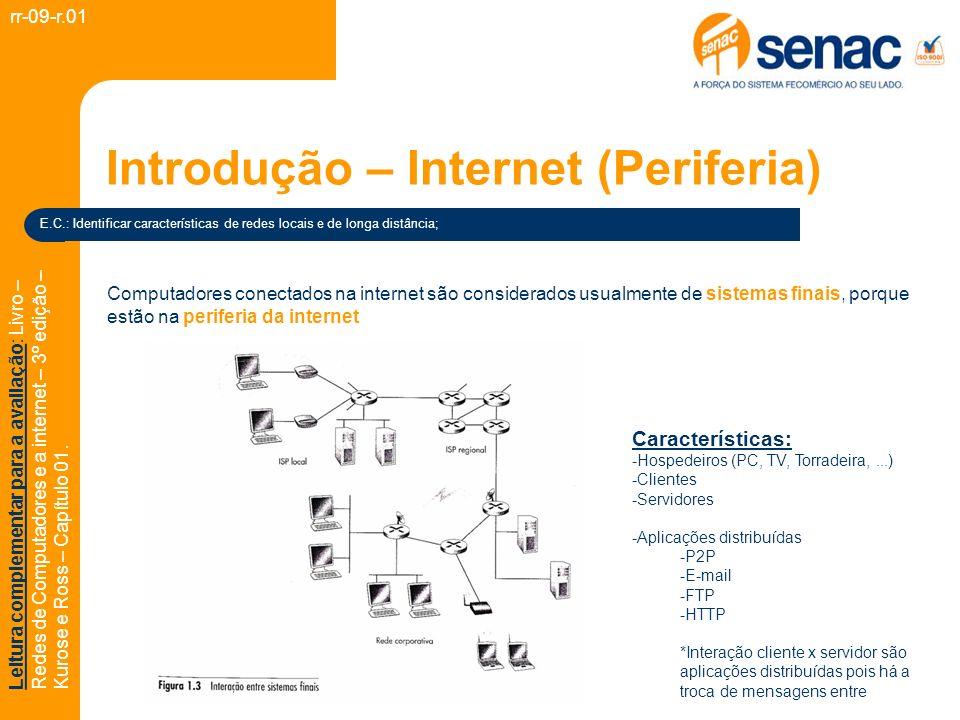 Introdução – Internet (Periferia)
