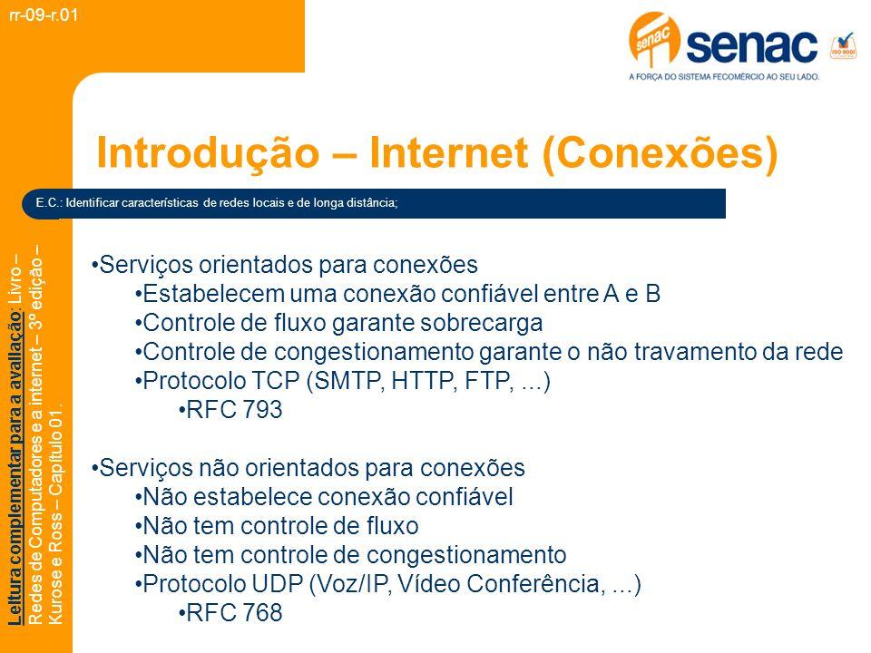 Introdução – Internet (Conexões)