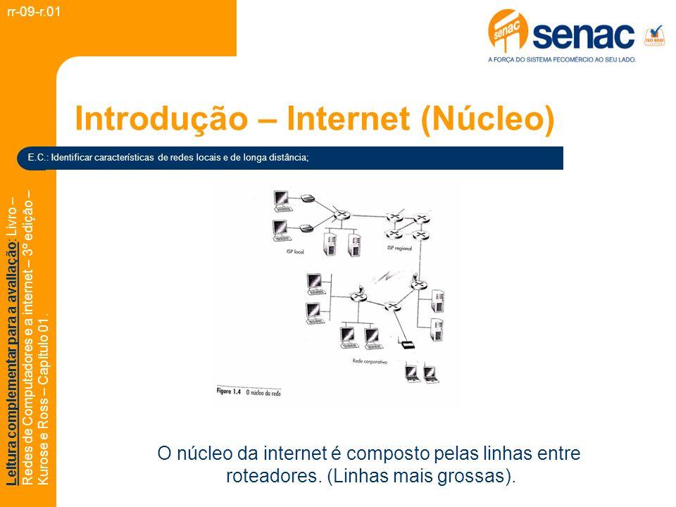 Introdução – Internet (Núcleo)