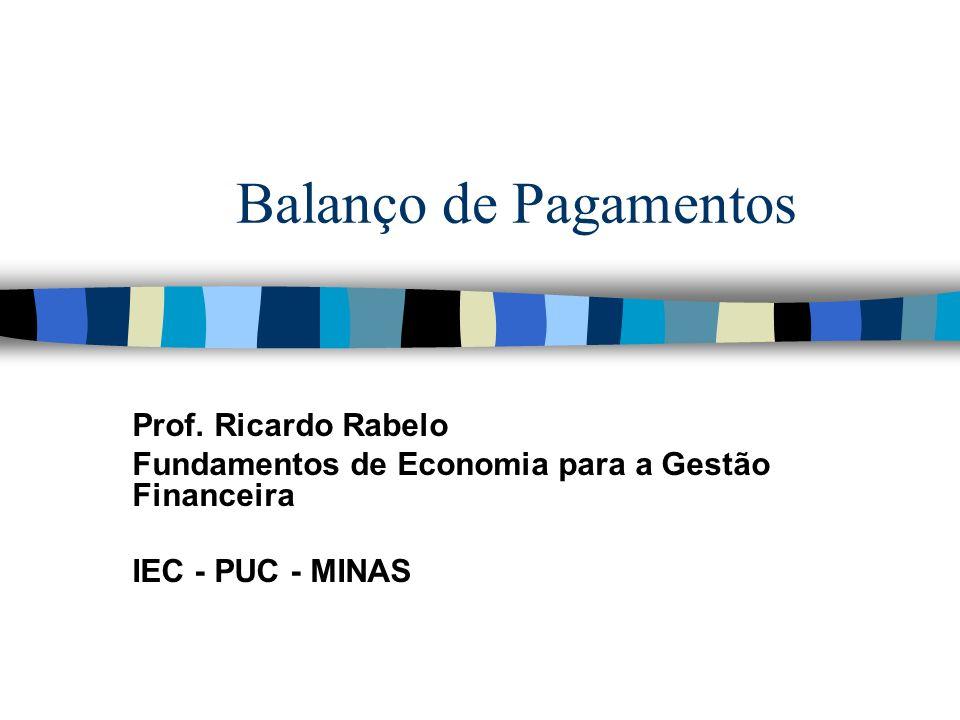 Balanço de Pagamentos Prof. Ricardo Rabelo