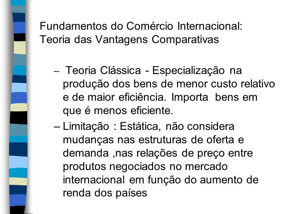 Fundamentos do Comércio Internacional: Teoria das Vantagens Comparativas