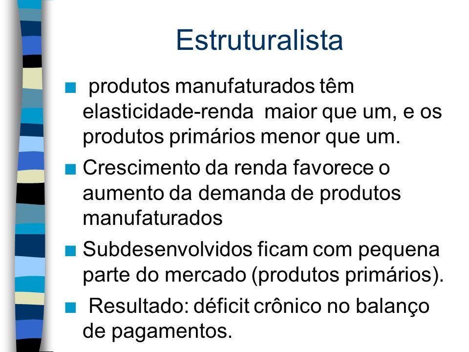 Estruturalista produtos manufaturados têm elasticidade-renda maior que um, e os produtos primários menor que um.