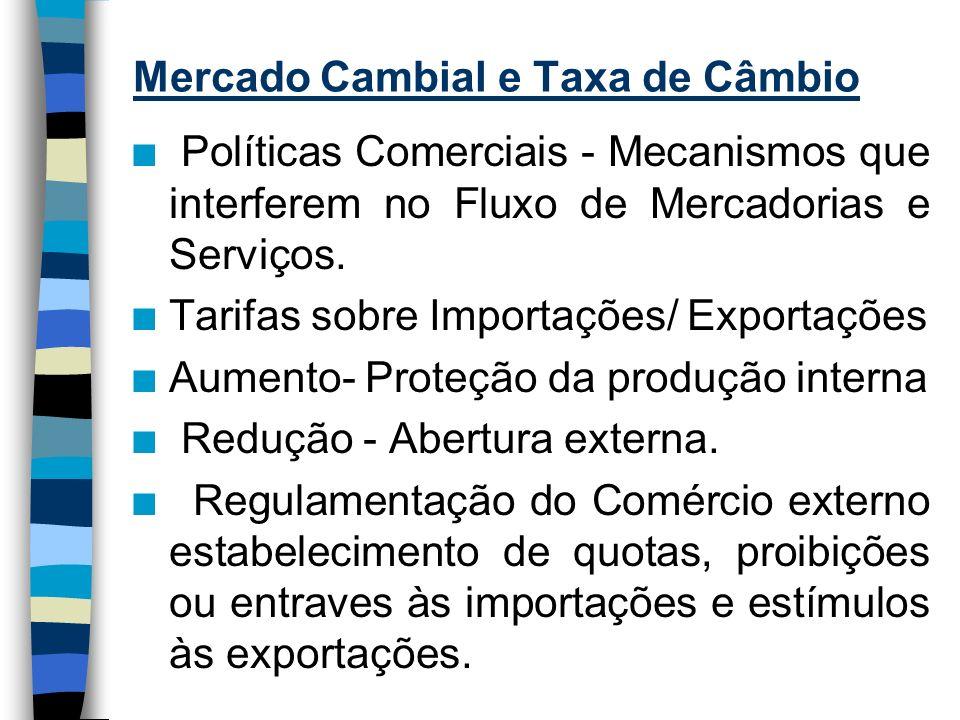 Mercado Cambial e Taxa de Câmbio