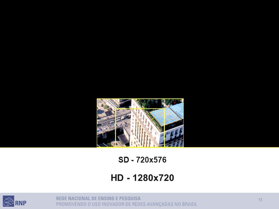 SD - 720x576 HD - 1280x720