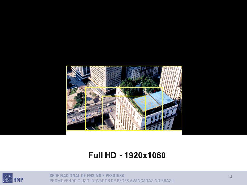 Full HD - 1920x1080